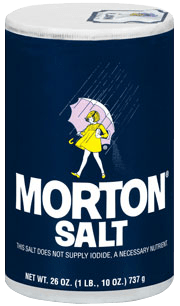 What is the Best Salt ...